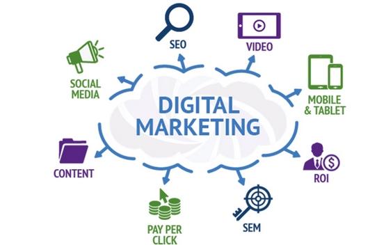 Tối ưu hóa  Digital Marketing